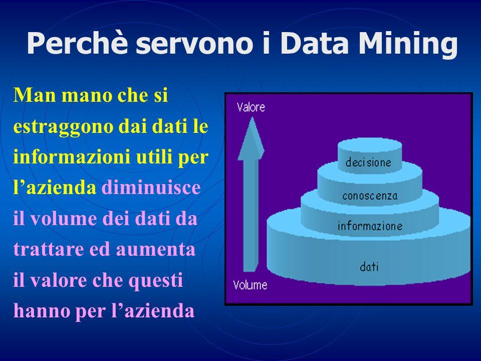 Perchè servono i Data Mining