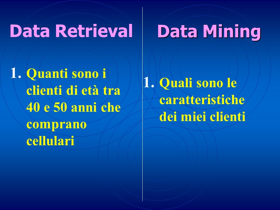 Data Retrieval Data Mining
