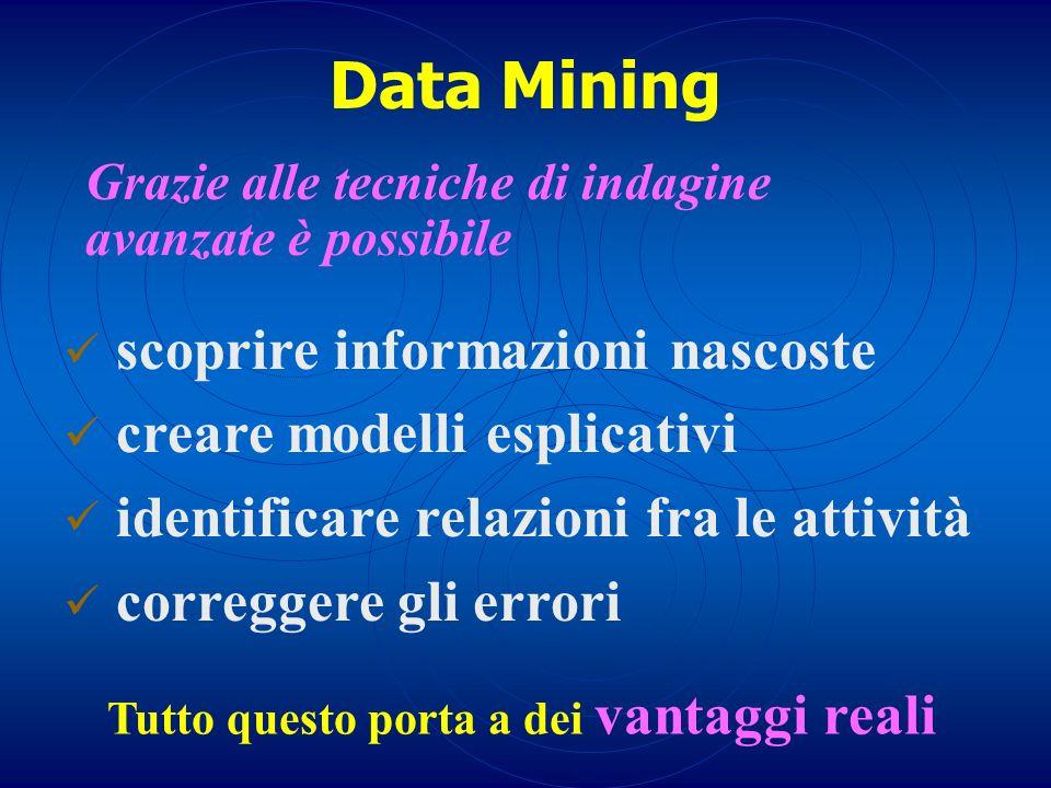 Data Mining scoprire informazioni nascoste creare modelli esplicativi