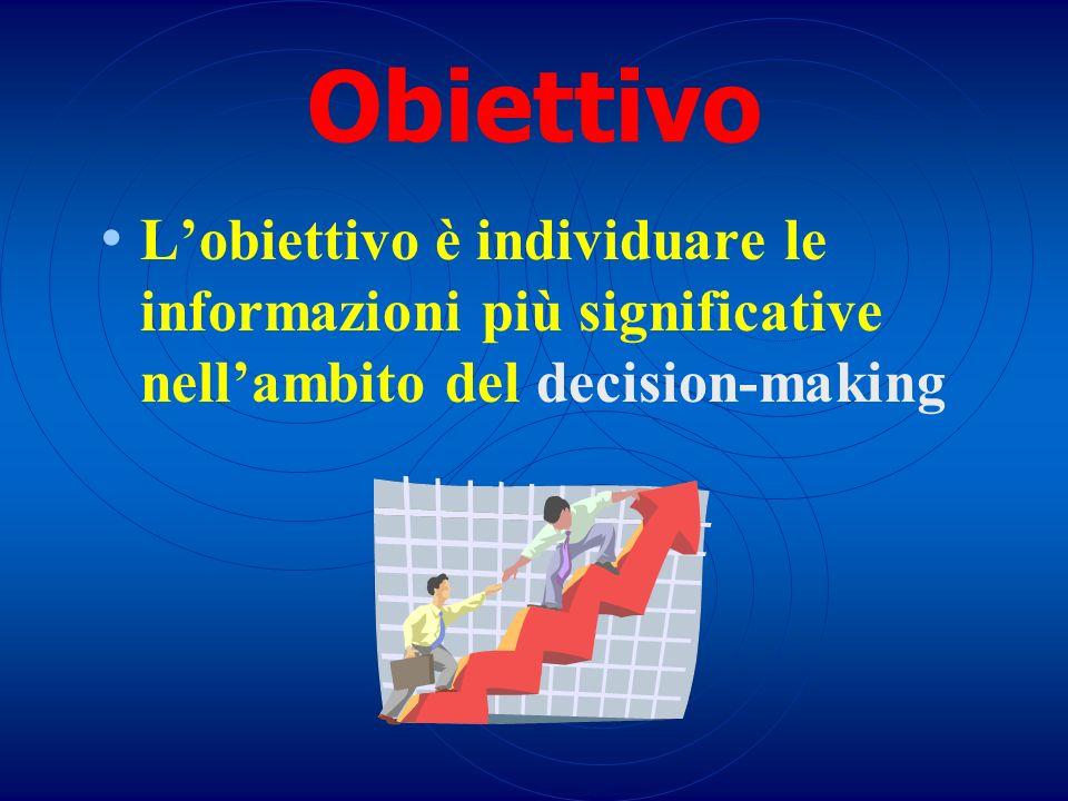Obiettivo L'obiettivo è individuare le informazioni più significative nell'ambito del decision-making.