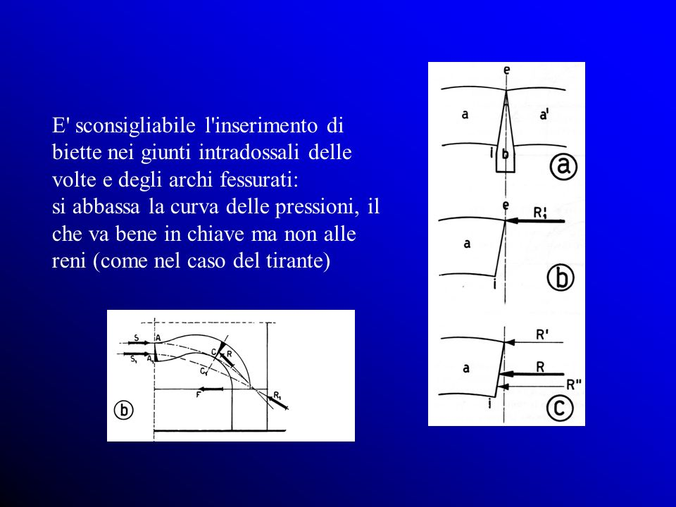 E sconsigliabile l inserimento di biette nei giunti intradossali delle volte e degli archi fessurati: