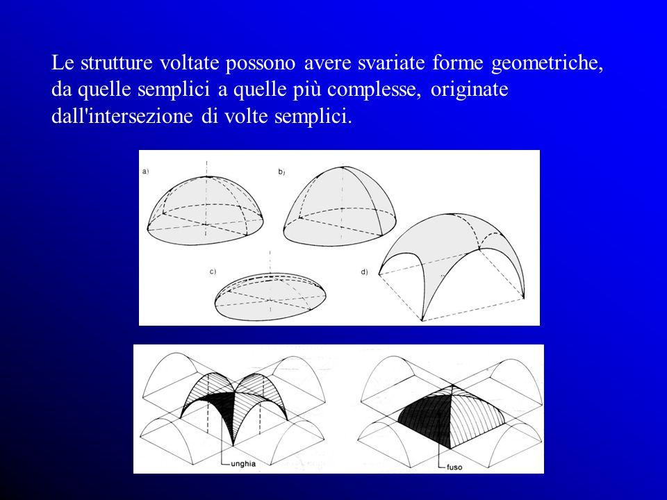 Le strutture voltate possono avere svariate forme geometriche, da quelle semplici a quelle più complesse, originate dall intersezione di volte semplici.