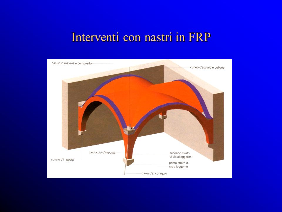 Interventi con nastri in FRP