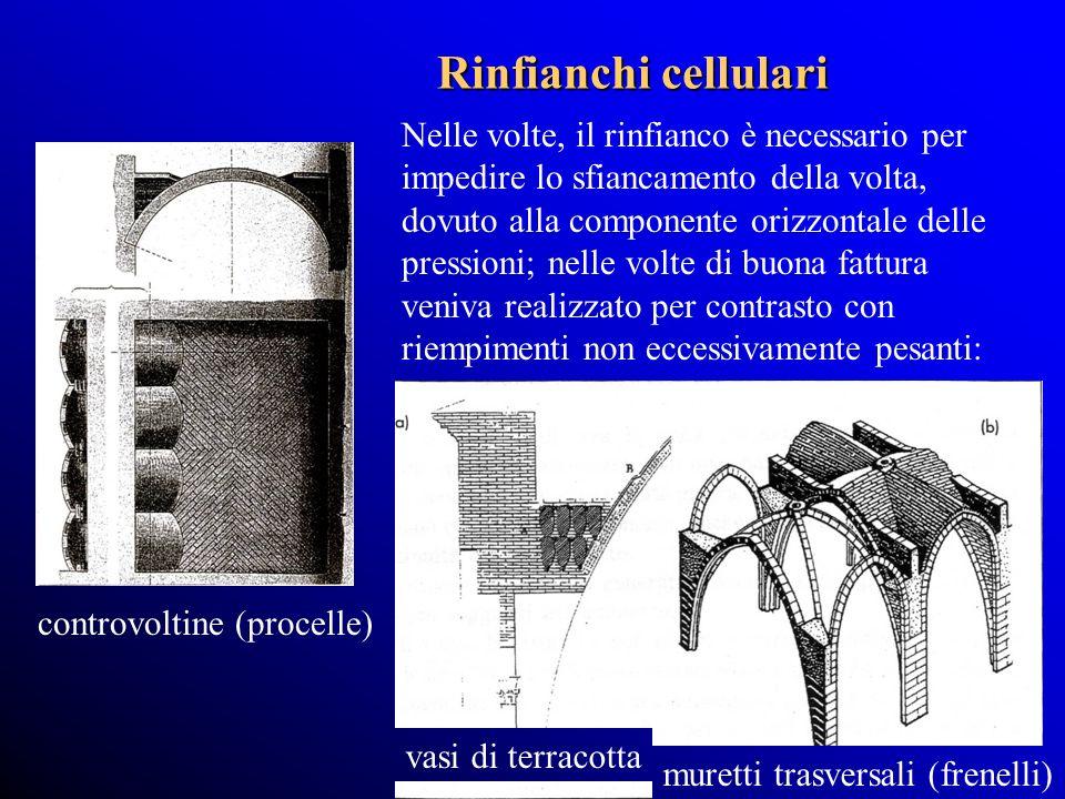 Rinfianchi cellulari