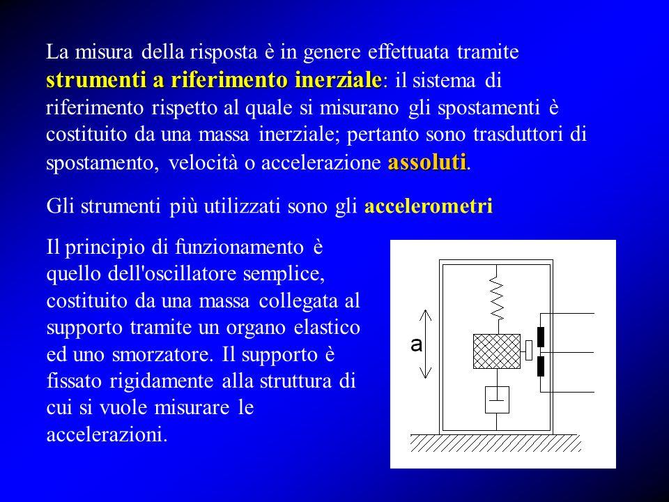La misura della risposta è in genere effettuata tramite strumenti a riferimento inerziale: il sistema di riferimento rispetto al quale si misurano gli spostamenti è costituito da una massa inerziale; pertanto sono trasduttori di spostamento, velocità o accelerazione assoluti.