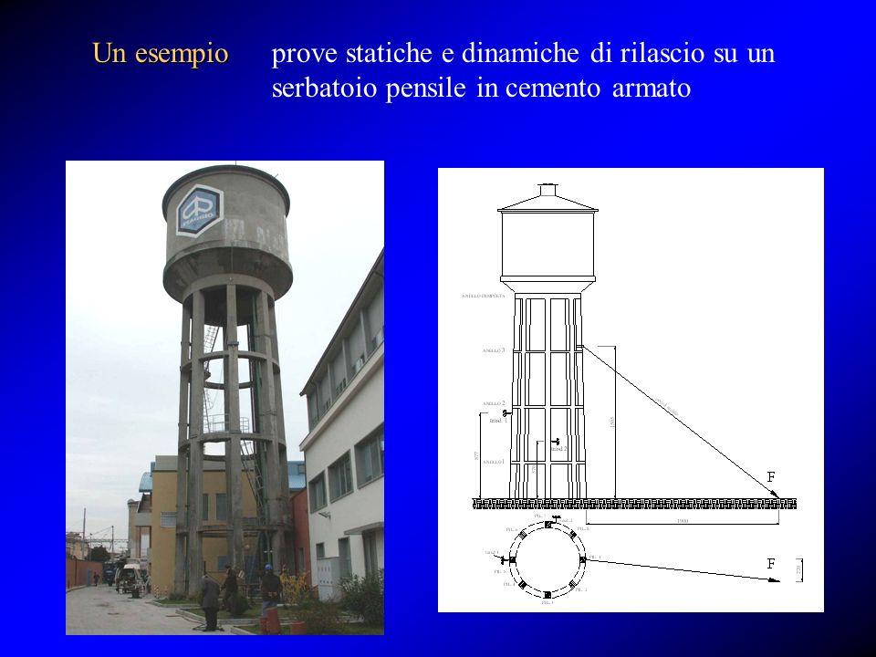 Un esempio prove statiche e dinamiche di rilascio su un serbatoio pensile in cemento armato
