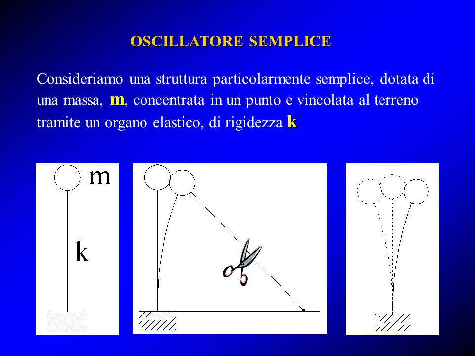 OSCILLATORE SEMPLICE