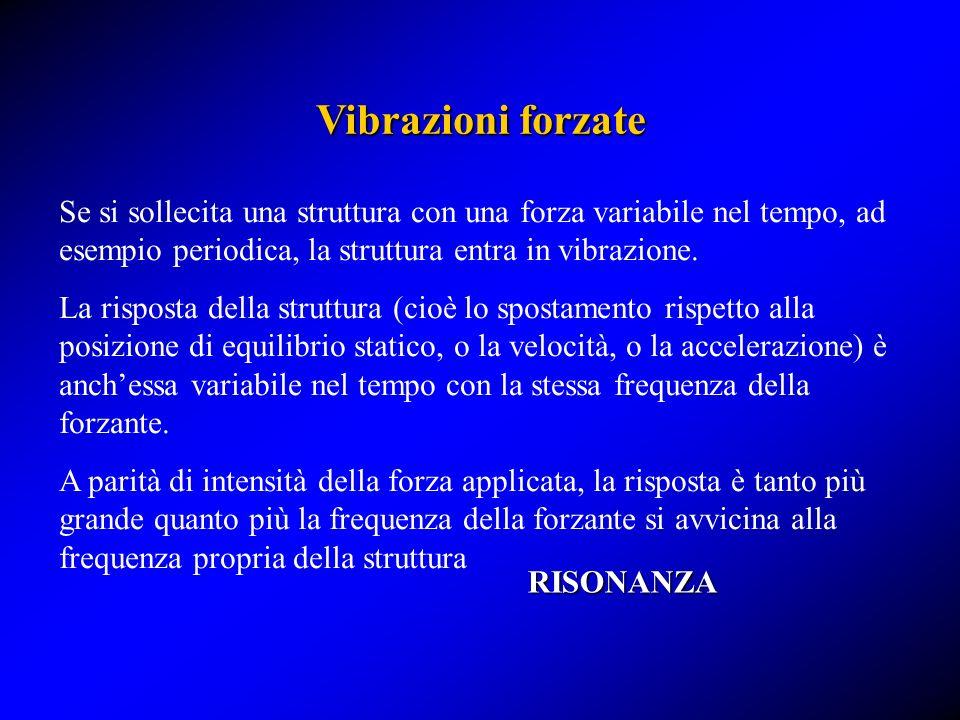 Vibrazioni forzate Se si sollecita una struttura con una forza variabile nel tempo, ad esempio periodica, la struttura entra in vibrazione.