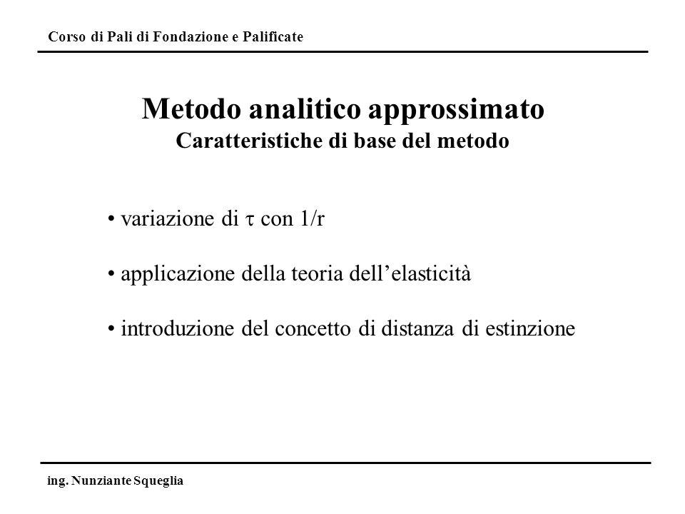 Metodo analitico approssimato Caratteristiche di base del metodo