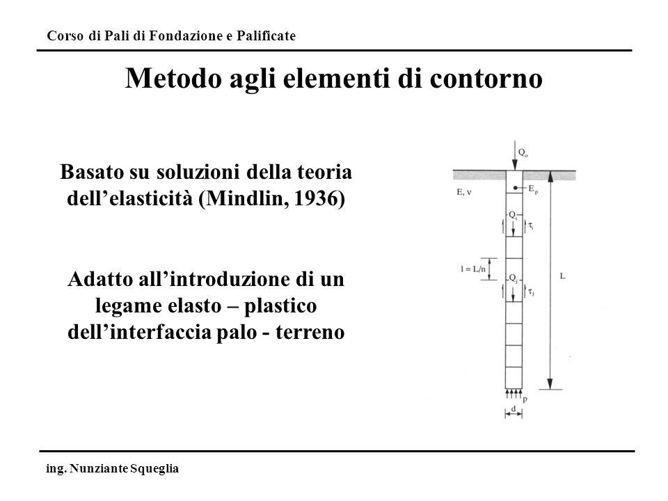 Metodo agli elementi di contorno