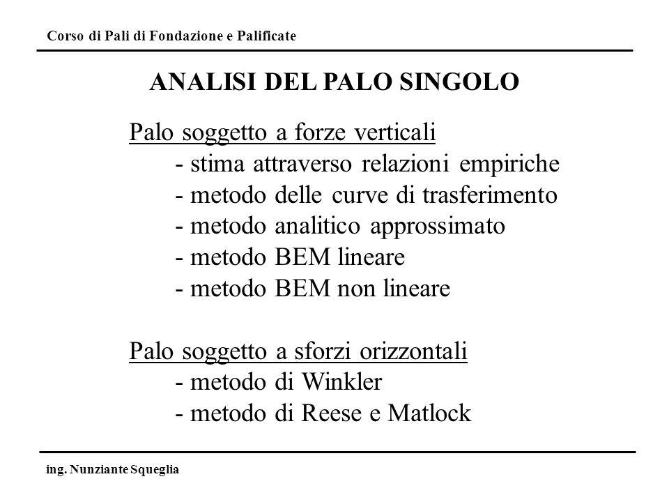 ANALISI DEL PALO SINGOLO