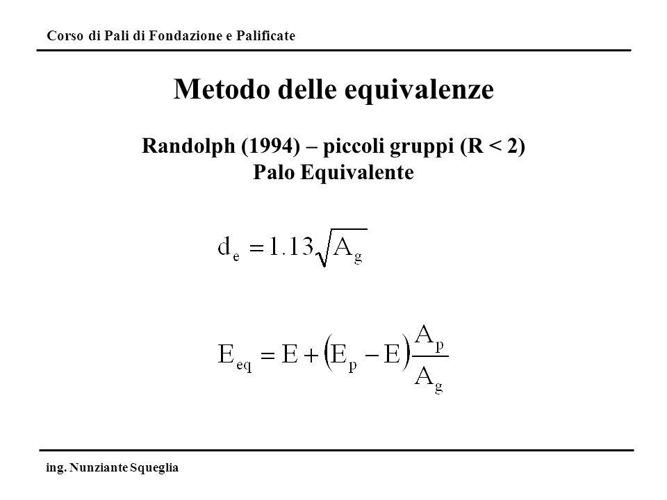 Metodo delle equivalenze Randolph (1994) – piccoli gruppi (R < 2)