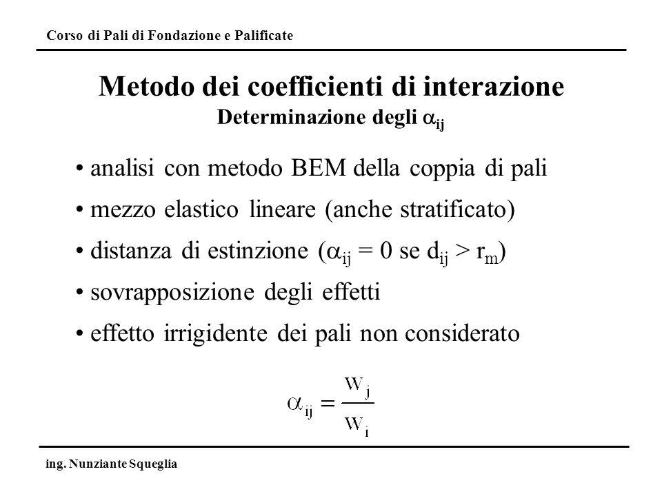 Metodo dei coefficienti di interazione Determinazione degli aij