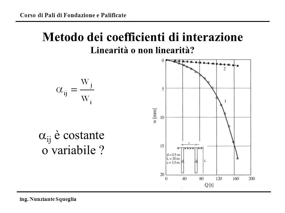 Metodo dei coefficienti di interazione Linearità o non linearità