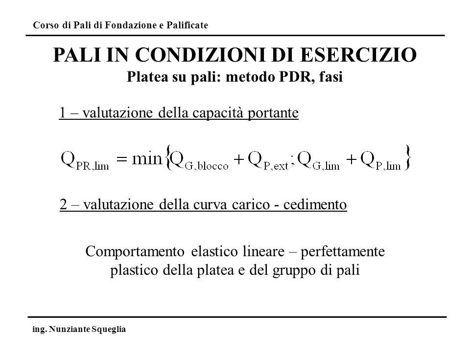 PALI IN CONDIZIONI DI ESERCIZIO Platea su pali: metodo PDR, fasi