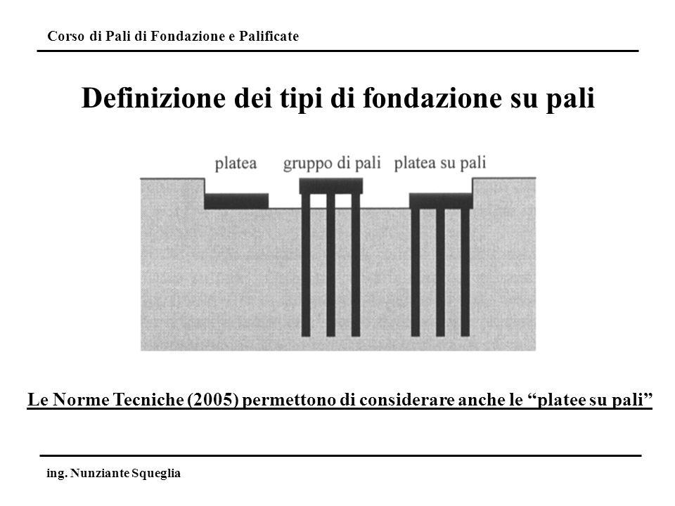 Definizione dei tipi di fondazione su pali