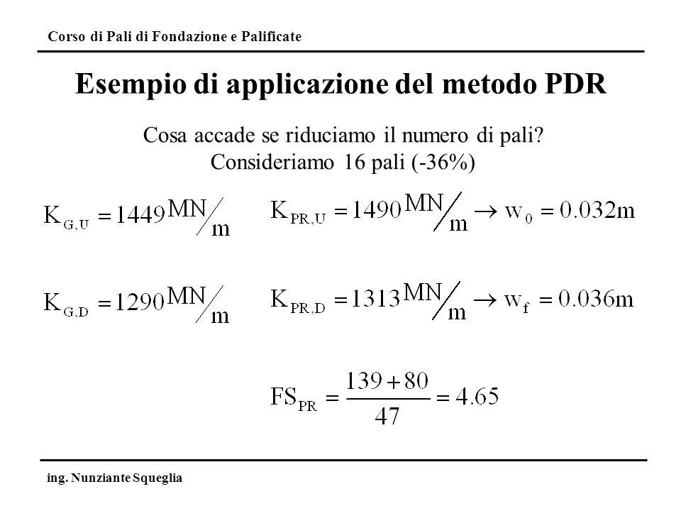 Esempio di applicazione del metodo PDR