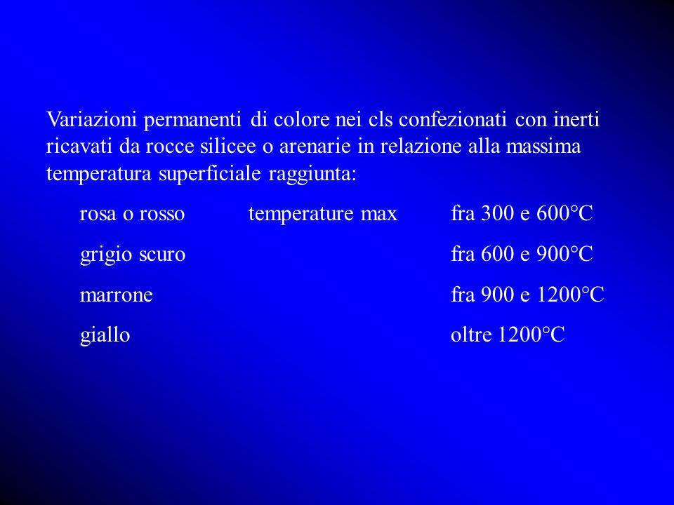 Variazioni permanenti di colore nei cls confezionati con inerti ricavati da rocce silicee o arenarie in relazione alla massima temperatura superficiale raggiunta: