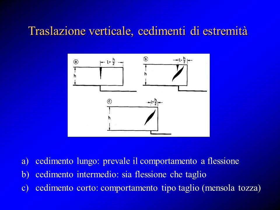 Traslazione verticale, cedimenti di estremità