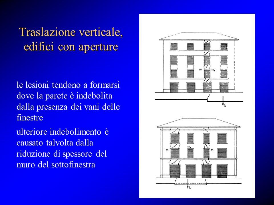 Traslazione verticale, edifici con aperture