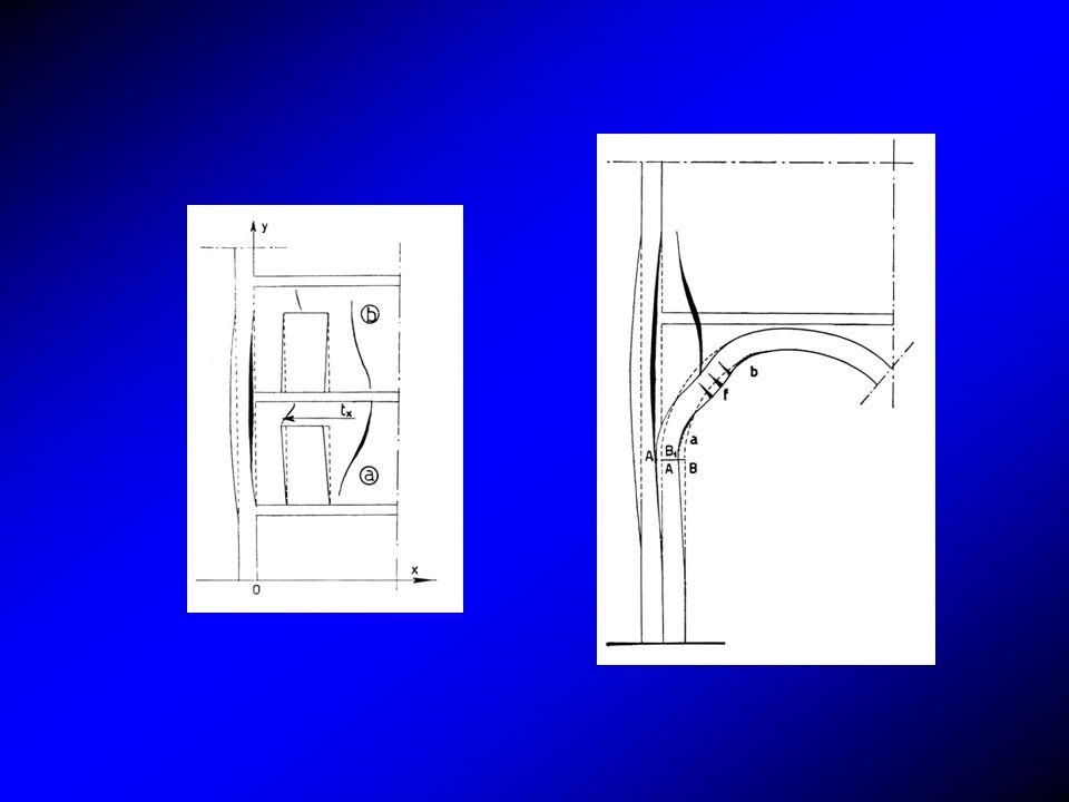 Nel caso che il muro ceda, l arco risulta carente di vincoli che contrastino la spinta, per cui esso stesso cede, dando origine ad ulteriori lesioni.