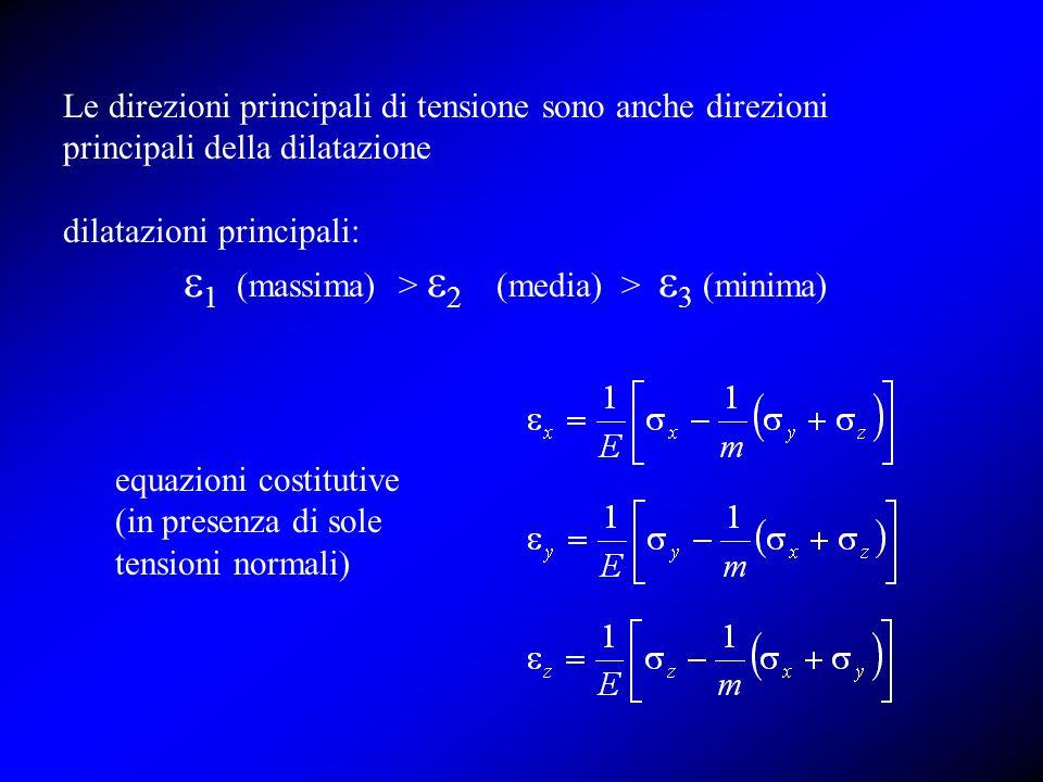 e1 (massima) > e2 (media) > e3 (minima)