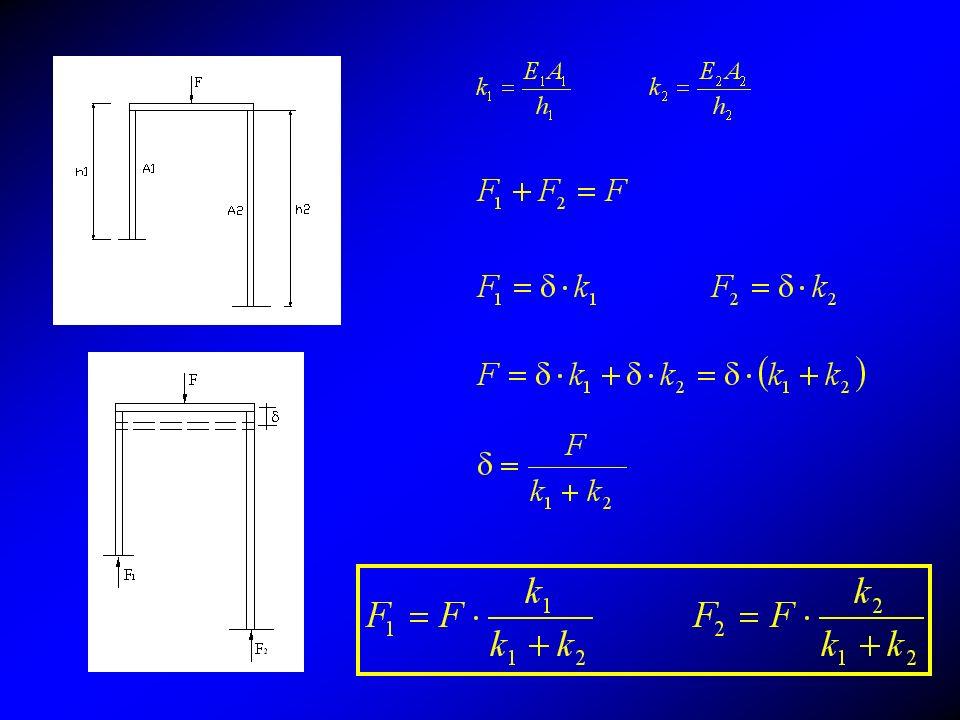 Consideriamo una struttura del tipo in figura.
