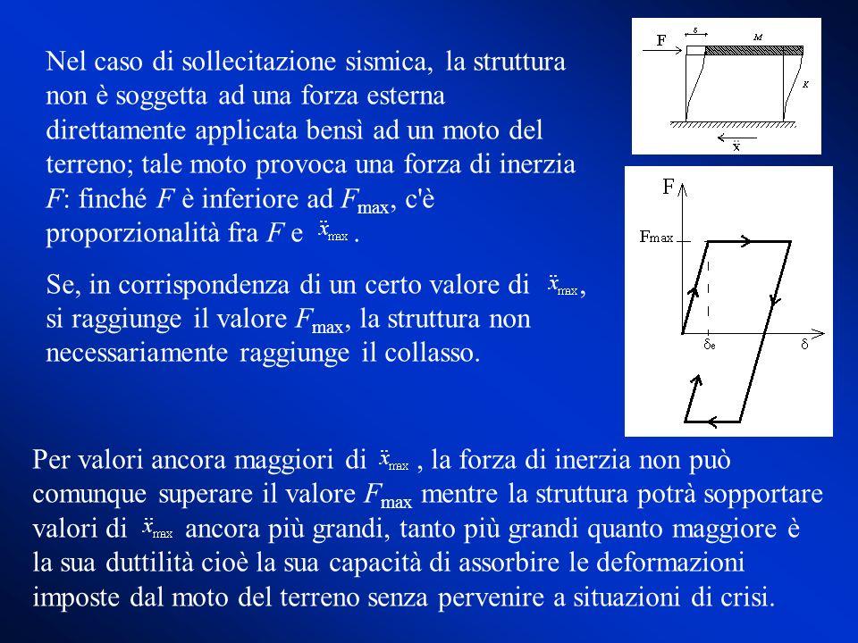 Nel caso di sollecitazione sismica, la struttura non è soggetta ad una forza esterna direttamente applicata bensì ad un moto del terreno; tale moto provoca una forza di inerzia F: finché F è inferiore ad Fmax, c è proporzionalità fra F e .