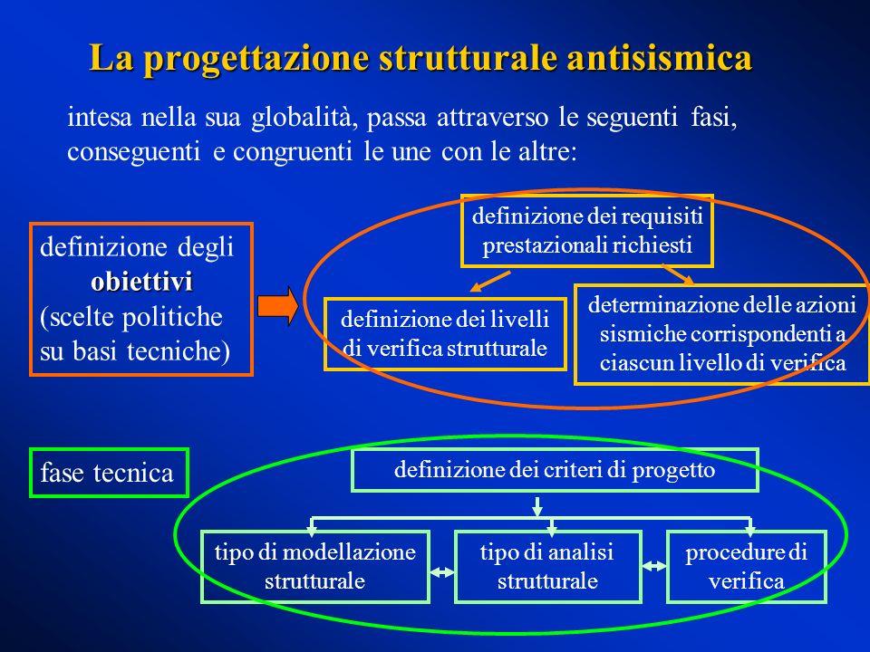 La progettazione strutturale antisismica