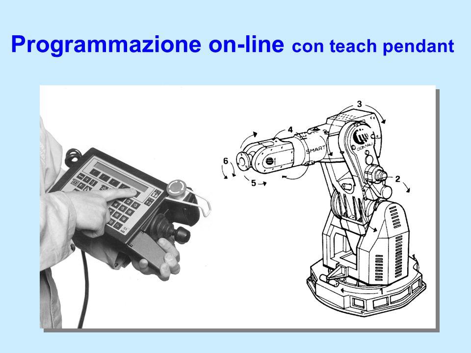 Programmazione on-line con teach pendant
