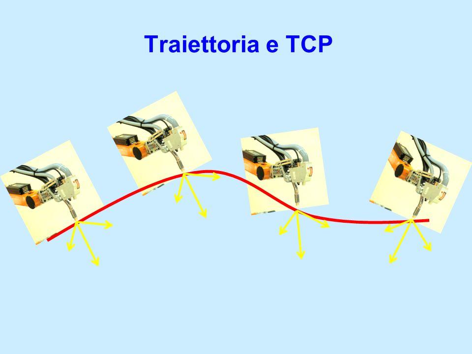 Traiettoria e TCP