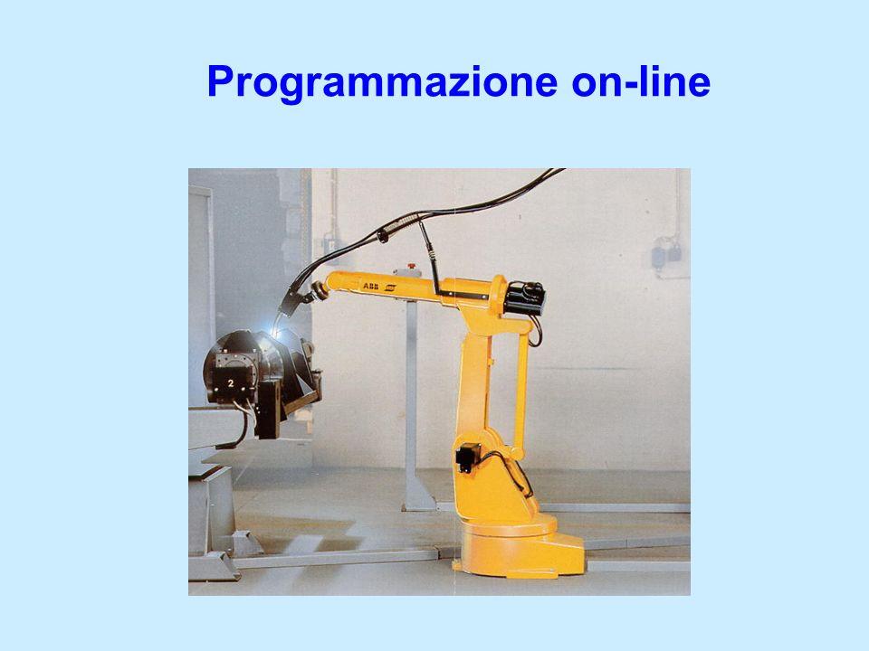 Programmazione on-line