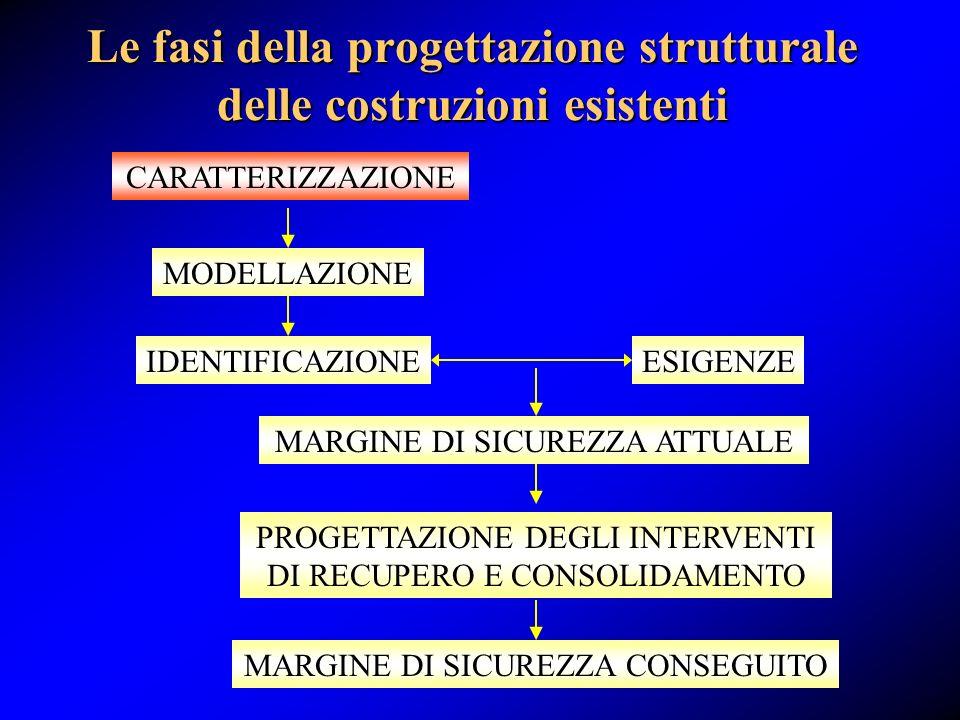 Le fasi della progettazione strutturale delle costruzioni esistenti