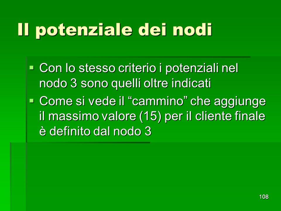 Il potenziale dei nodi Con lo stesso criterio i potenziali nel nodo 3 sono quelli oltre indicati.
