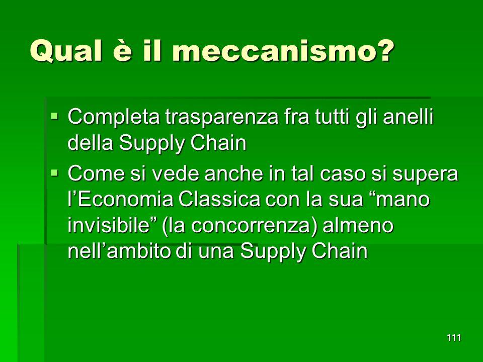 Qual è il meccanismo Completa trasparenza fra tutti gli anelli della Supply Chain.