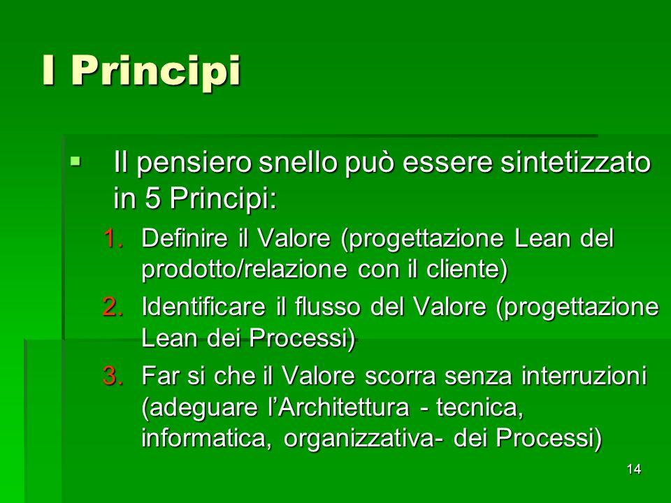 I Principi Il pensiero snello può essere sintetizzato in 5 Principi: