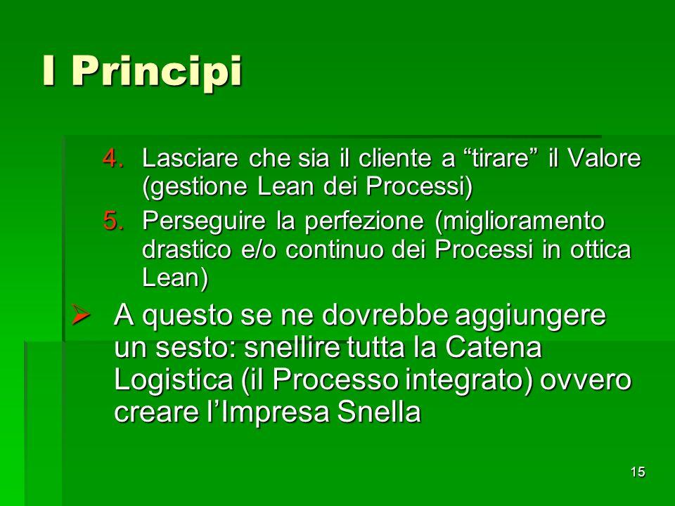 I Principi Lasciare che sia il cliente a tirare il Valore (gestione Lean dei Processi)