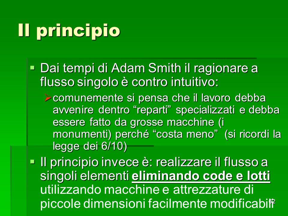 Il principio Dai tempi di Adam Smith il ragionare a flusso singolo è contro intuitivo: