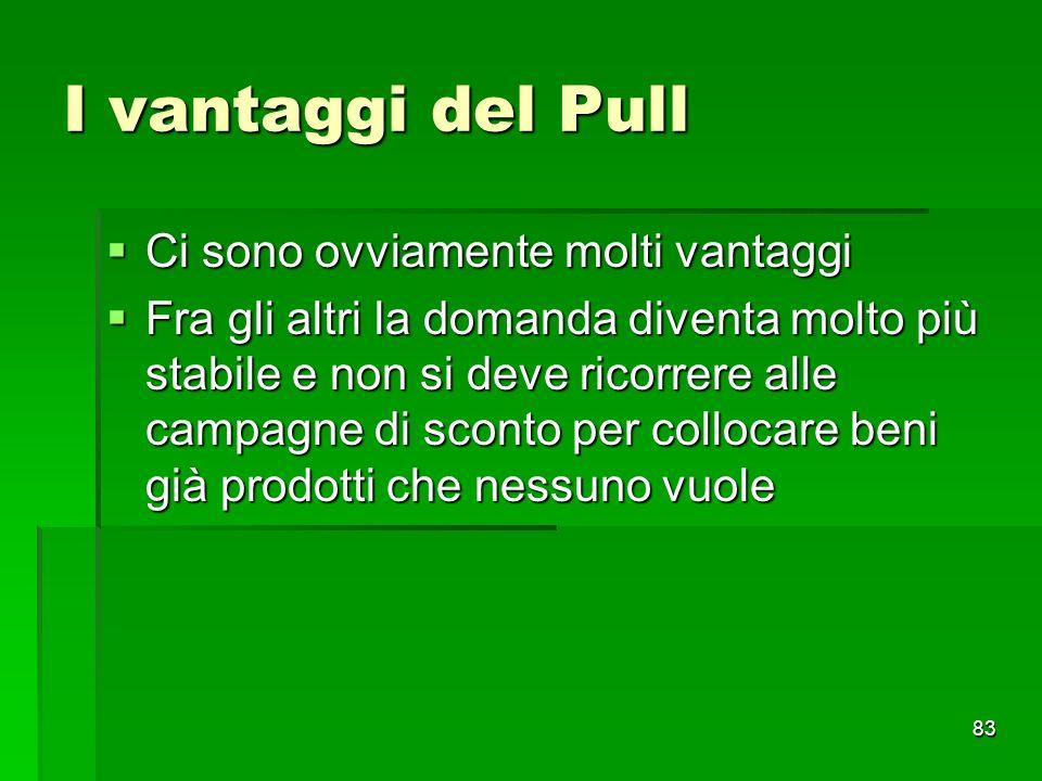 I vantaggi del Pull Ci sono ovviamente molti vantaggi