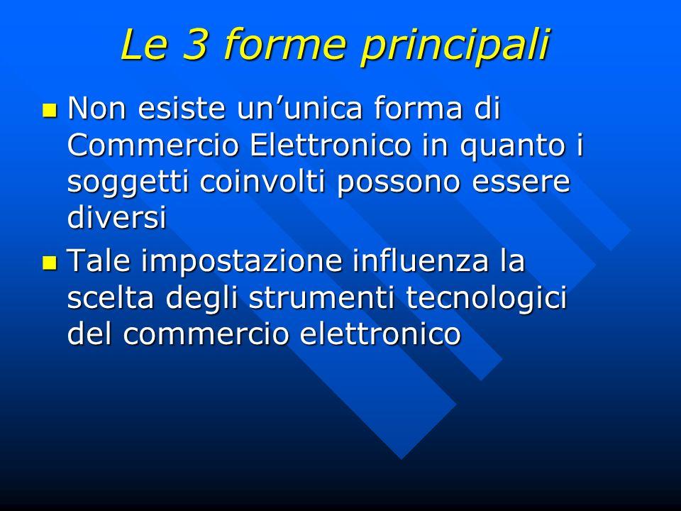Le 3 forme principali Non esiste un'unica forma di Commercio Elettronico in quanto i soggetti coinvolti possono essere diversi.