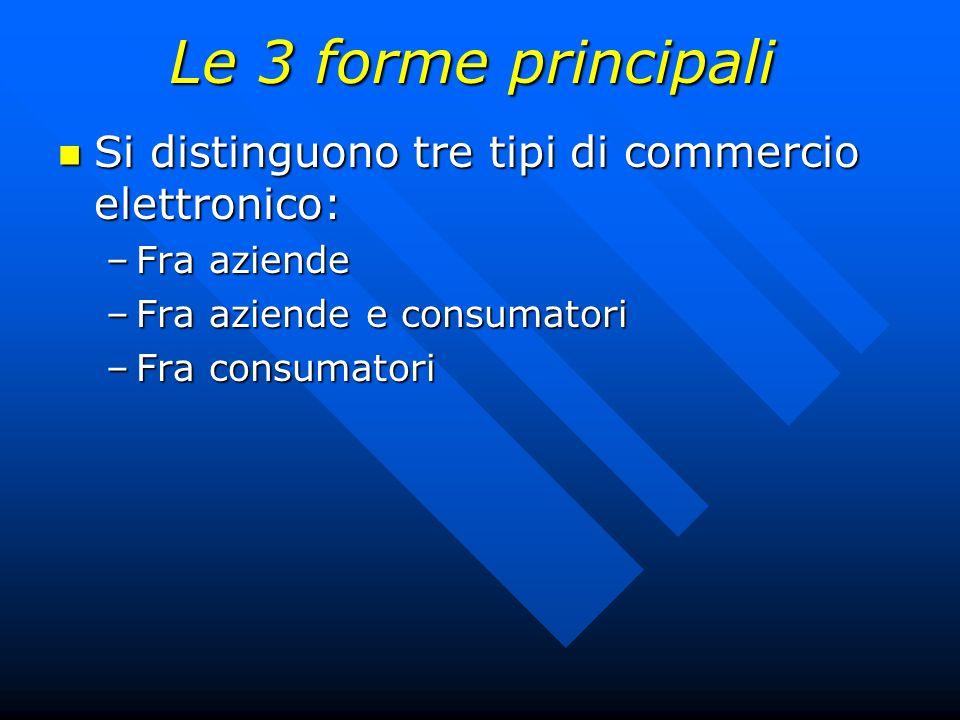 Le 3 forme principali Si distinguono tre tipi di commercio elettronico: Fra aziende. Fra aziende e consumatori.