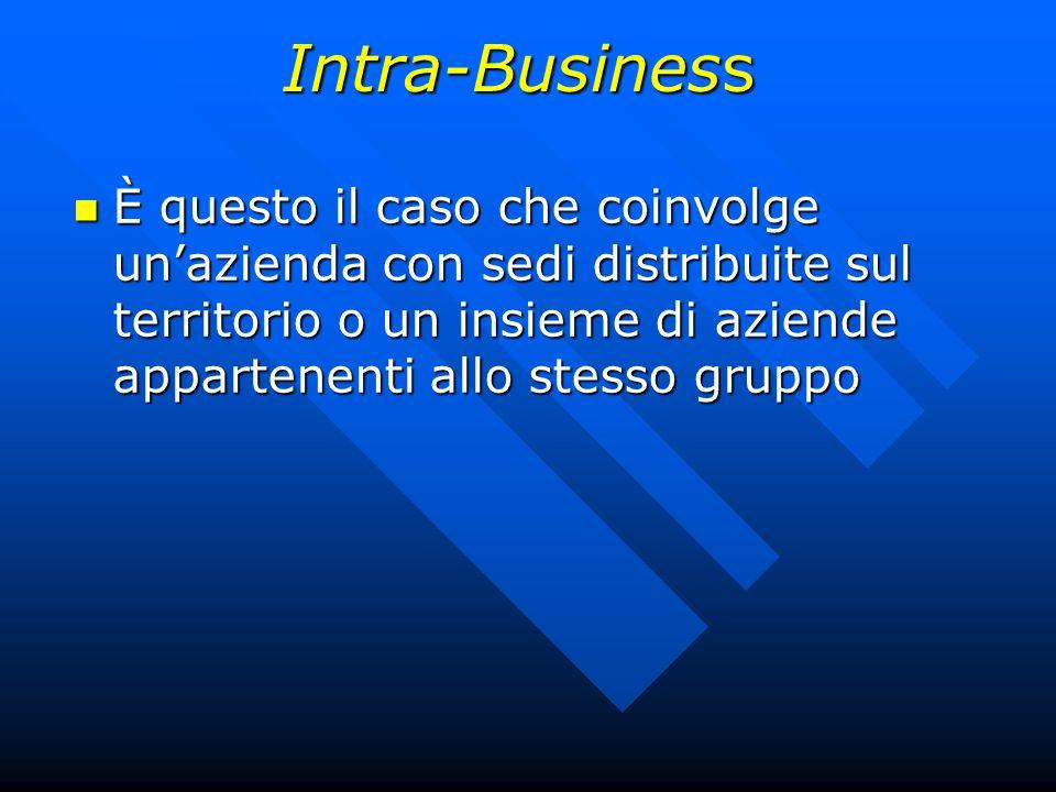 Intra-Business È questo il caso che coinvolge un'azienda con sedi distribuite sul territorio o un insieme di aziende appartenenti allo stesso gruppo.