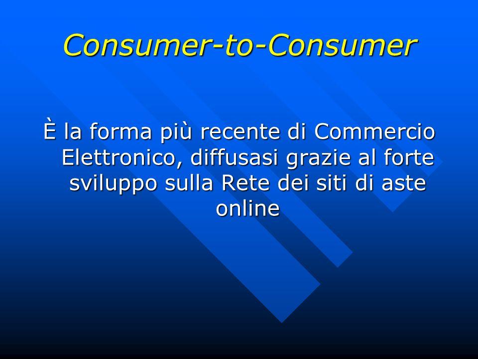Consumer-to-Consumer