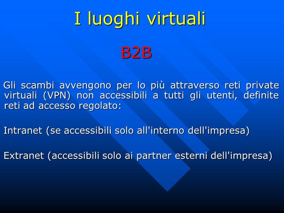 I luoghi virtuali B2B.