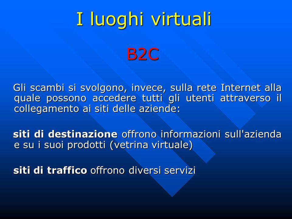 I luoghi virtuali B2C.