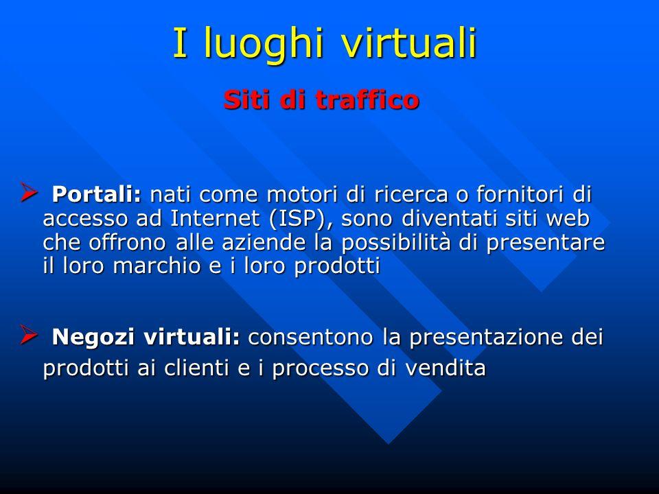 I luoghi virtuali Siti di traffico