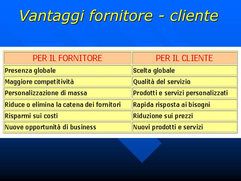 Vantaggi fornitore - cliente