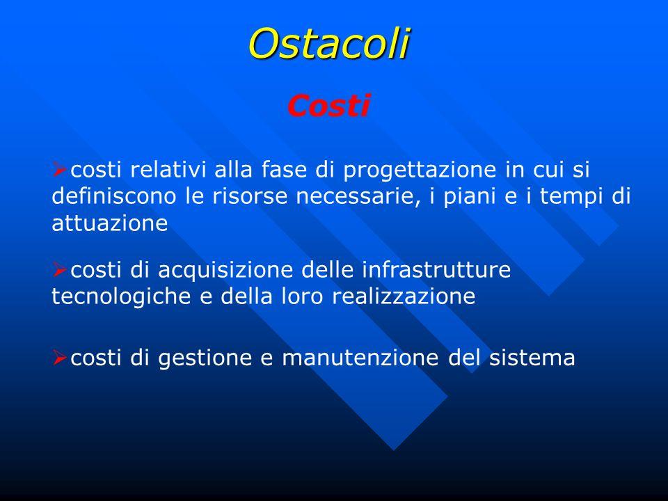 Ostacoli Costi. costi relativi alla fase di progettazione in cui si definiscono le risorse necessarie, i piani e i tempi di attuazione.