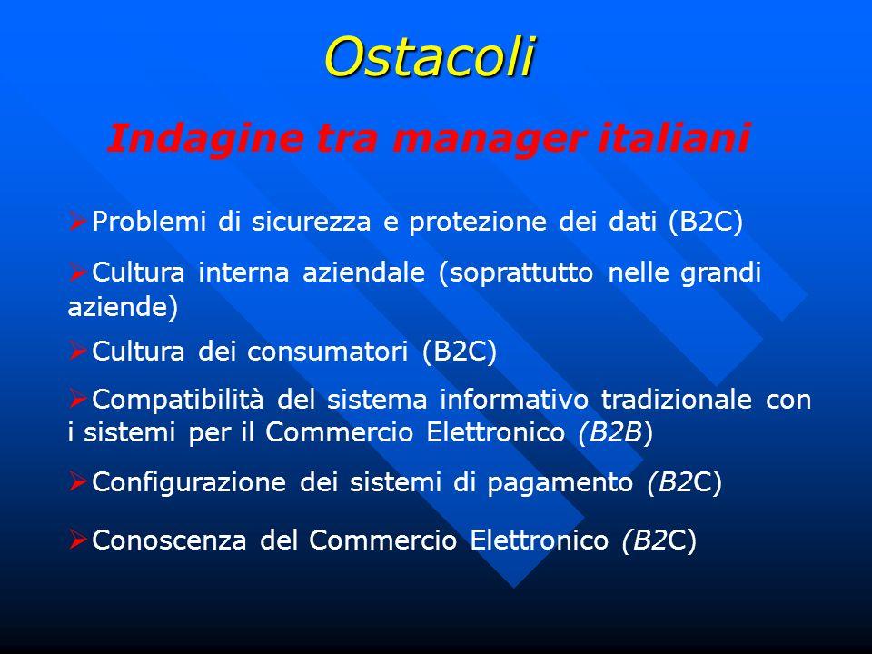 Indagine tra manager italiani