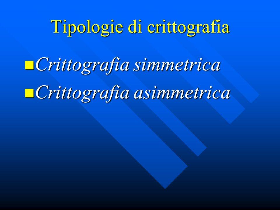 Tipologie di crittografia
